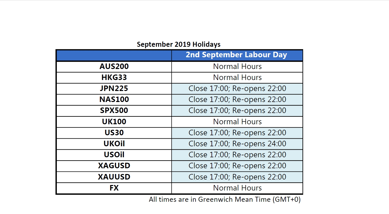 Market Holidays201909