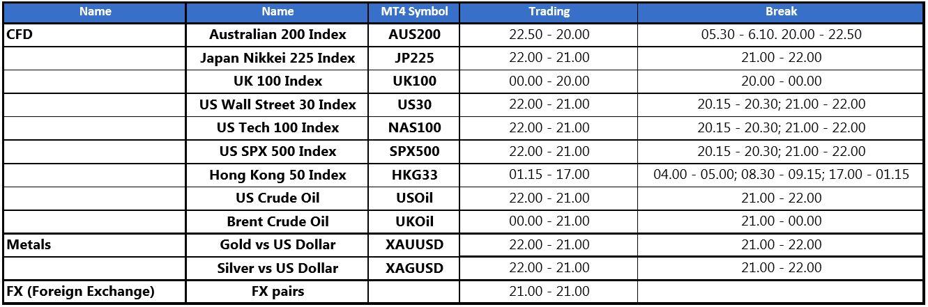 Market Holidays201910-Break