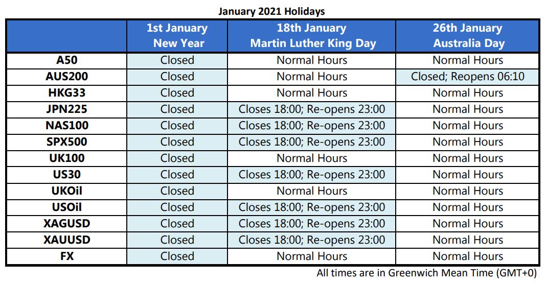 Market Holidays202101