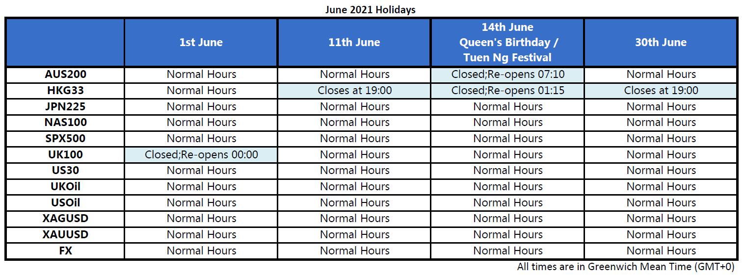 Market Holidays202106