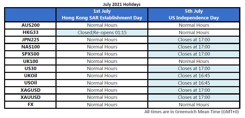 Market Holidays202107