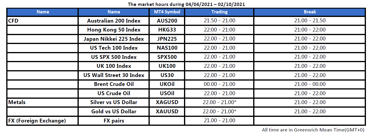 Trading hour202109