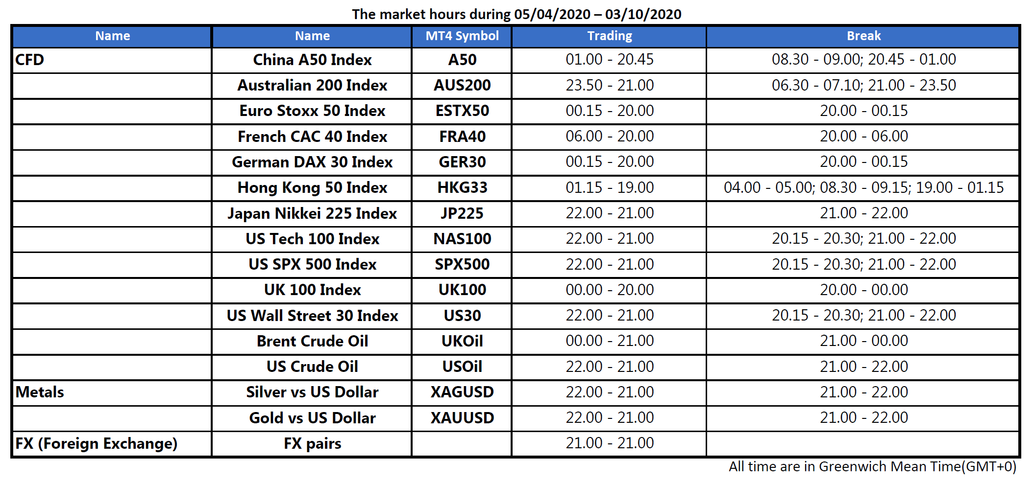 Trading hours 05-04-2020_03-10-2020